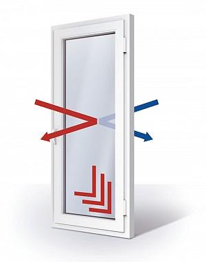 prozori rollplast termo reflect
